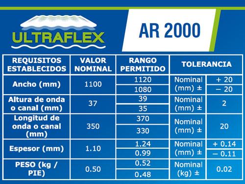 Ficha AR2000