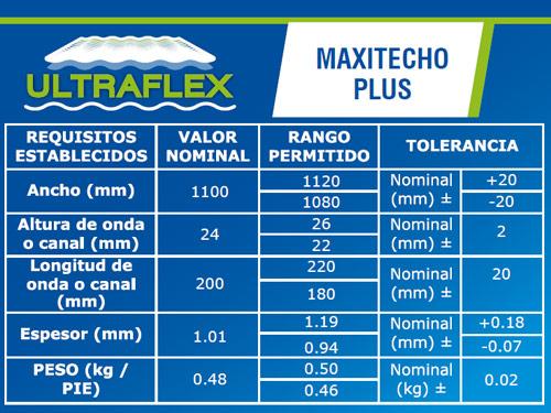 Ficha Maxitecho Plus